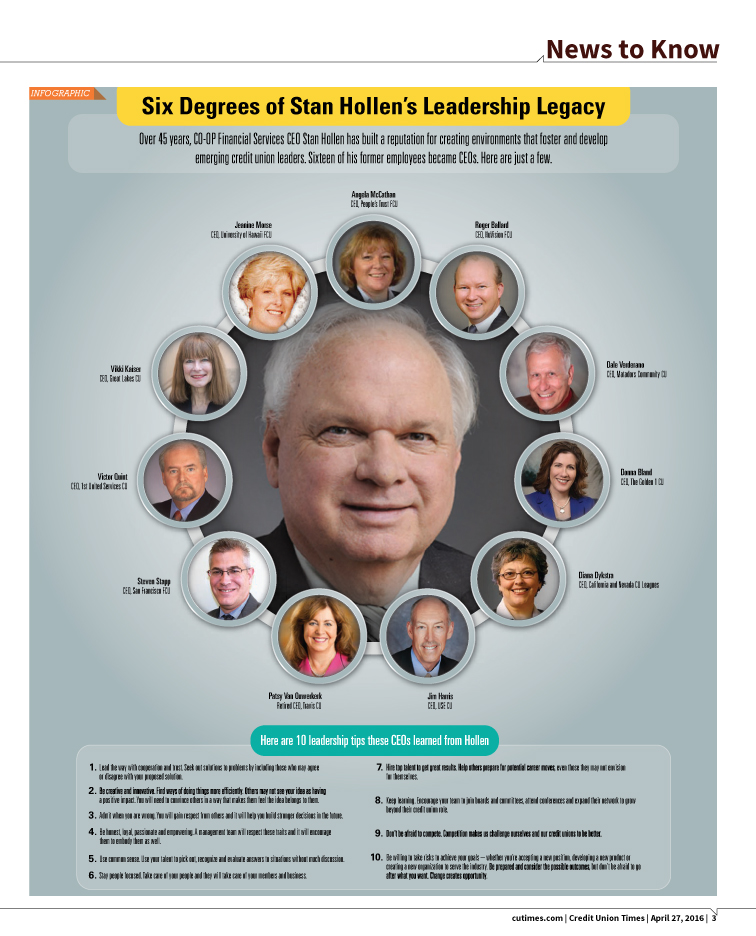 Six Degrees of Stan Hollen's Leadership Legacy